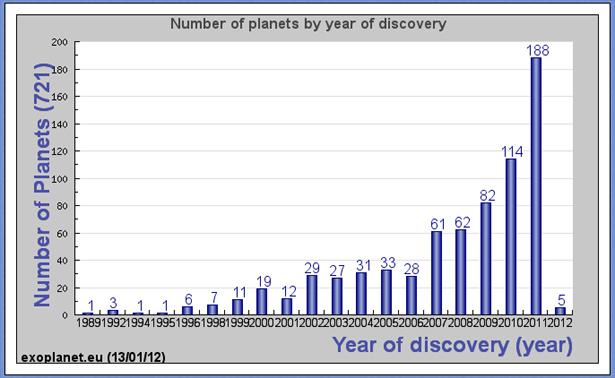 00exoplanet