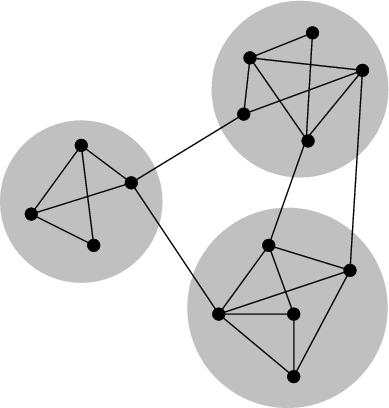 Network_Community_Structure