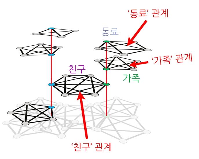 node_vs_link
