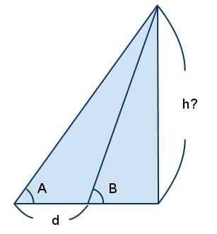 mathfig1