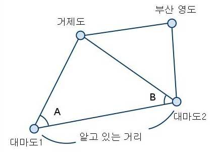 mathfig8