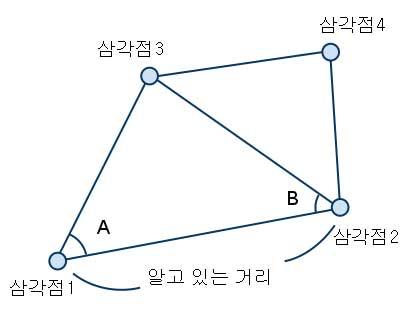 mathfig7