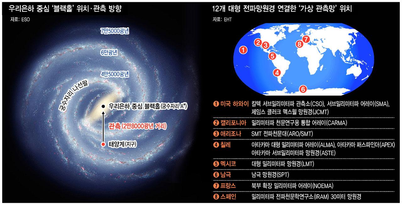 new00EHTmap.jpg
