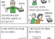 [만평] 과학인과 돈