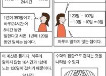 [만평] 하루도 일하지 않는다