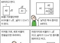 [만평] 복사 종이의 과학