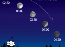 [단신] 목요일 새벽 5시13분 개기월식 절정 -천문연 예보
