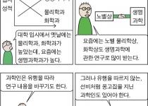 [만평] 유행을 타는 과학