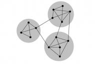 [리뷰] 좁은세상, 무리짓기, 관계모임...복잡계엔 패턴 있다