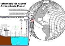[수첩] '지구온난화, 현상 들쭉날쭉해도 평균 경향성은 뚜렷'