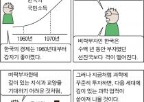 [만평] 한국은 벼락부자